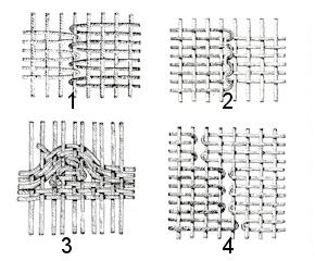 tapis noués main, Techniques de tissage de kilim