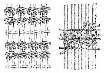 tapis noués main, Techniques de tissage de Soumak