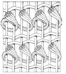 Orientteppiche ,Techniken und Struktur