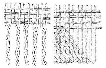 Techniken und Struktur, Kelim oder einem kleinen Netz